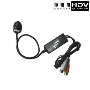 """Roundhead 1/4"""" Sony Mini Snake Camera"""
